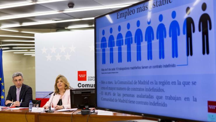 El PIB de la Comunidad de Madrid creció un 3,9 % en el último año