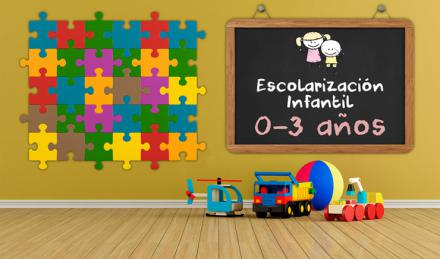 Arranca el curso 2019/20 de Educación Infantil