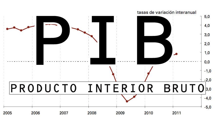 El PIB encadena nueve trimestres al alza