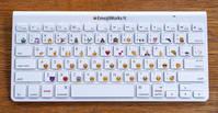 Lo nunca imaginado es ya realidad: un teclado con emoticonos