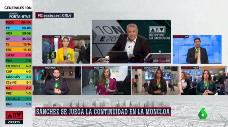 'Al rojo vivo' lidera pero no puede con 'GH VIP' en el late night