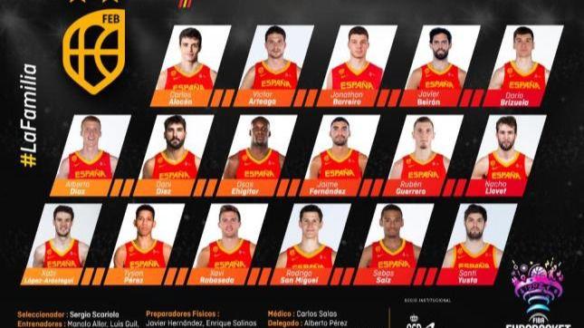 Estos son los 17 convocados por Scariolo para la primera 'Euroventana'