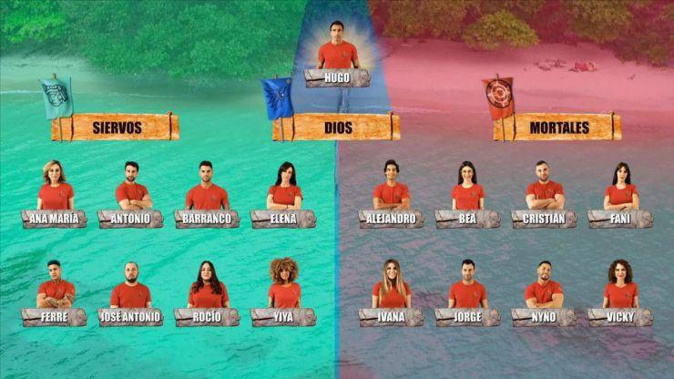 Así ha quedado la composición de grupos tras la primera gala de 'Supervivientes 2020'