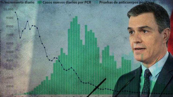 10 de mayo: Cronología de muertes y contagios reales de coronavirus en España