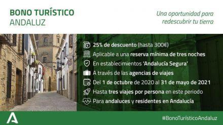 El 'bono turístico' andaluz que busca levantar el turismo