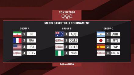 FIBA: España ya tiene hoja de ruta en Tokio