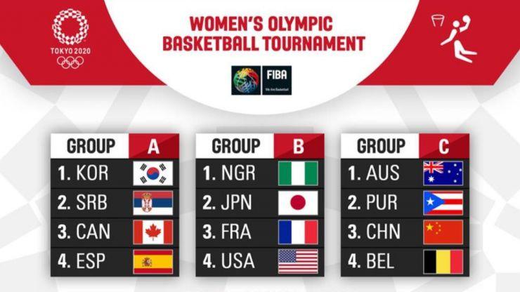 Juegos Olímpicos: España comenzará contra Japón (masculino) y Corea del Sur (femenino)