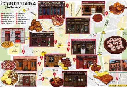 Madrid declara espacios de interés turístico y cultural a restaurantes centenarios