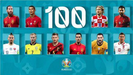 Jugadores españoles centenarios a 100 días de la UEFA EURO 2020