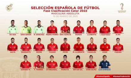 Convocatoria de la Seección española para los primeros partidos rumbo al Mundial de Catar