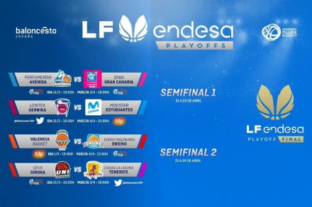Los Playoffs de la LF Endesa definen sus eliminatorias de cuartos de final