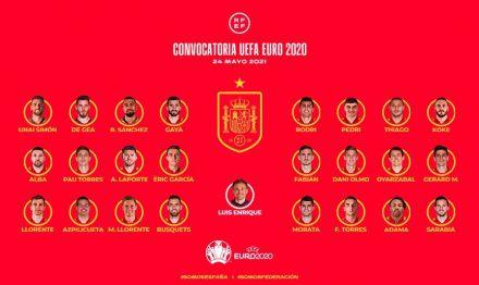 Luis Enrique desvela la plantilla de España para la Eurocopa 2020