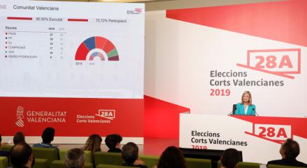 Seis formaciones políticas conformarán la X legislatura de Les Corts