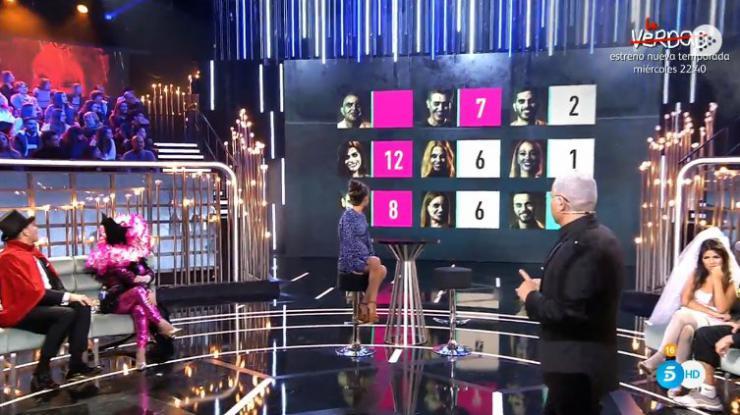 'GH VIP 6' marca su mejor dato de temporada