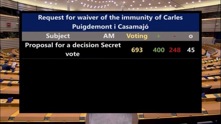 Primer paso para que Puigdemont pueda ser juzgado en España