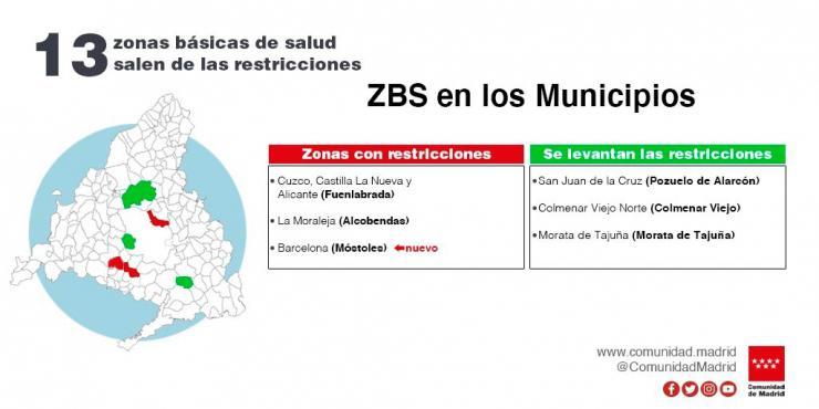 Hoy se levantan las restricciones en 13 zonas básicas de salud de la Comunidad